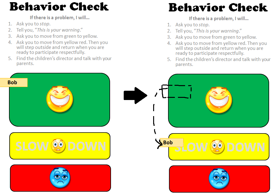 A Simple Behavior Chart Using Clothespin