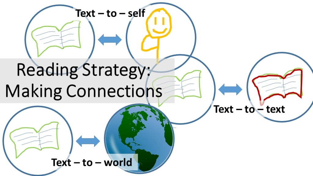 Reading strategy - making connections