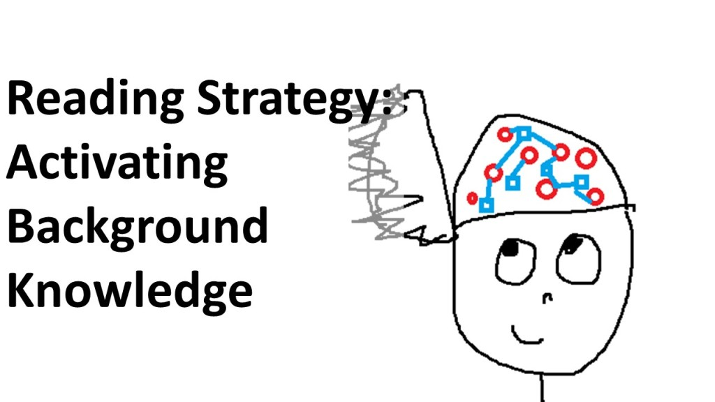 reading strategy - activating background knowledge
