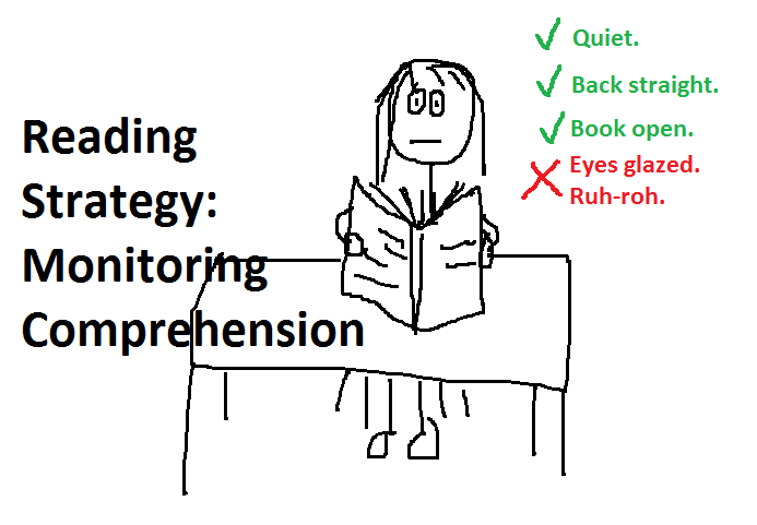 reading strategy - monitoring comprehension