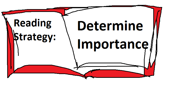 Reading Strategy - Determine Importance (very important!)